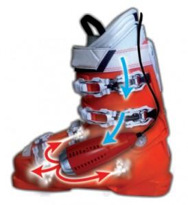 Компактная сушилка для ботинок и перчаток